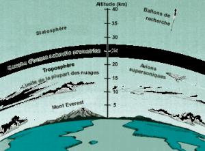 Couches%20atmosphériques[1]